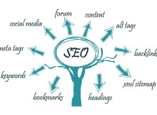 Tips and Tricks for SEO