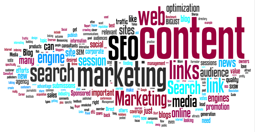 South Florida Website marketing promotion seo ppc roi social media